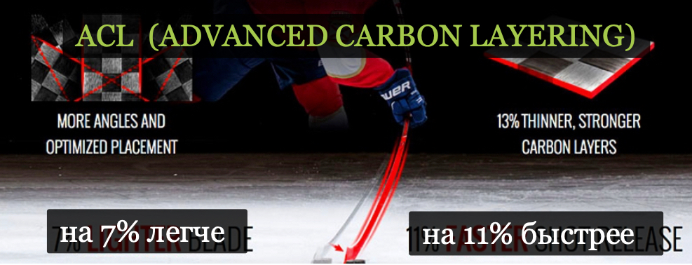 ACL  (ADVANCED CARBON LAYERING)