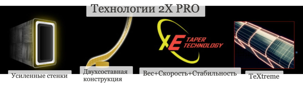 Технологии 2X PRO
