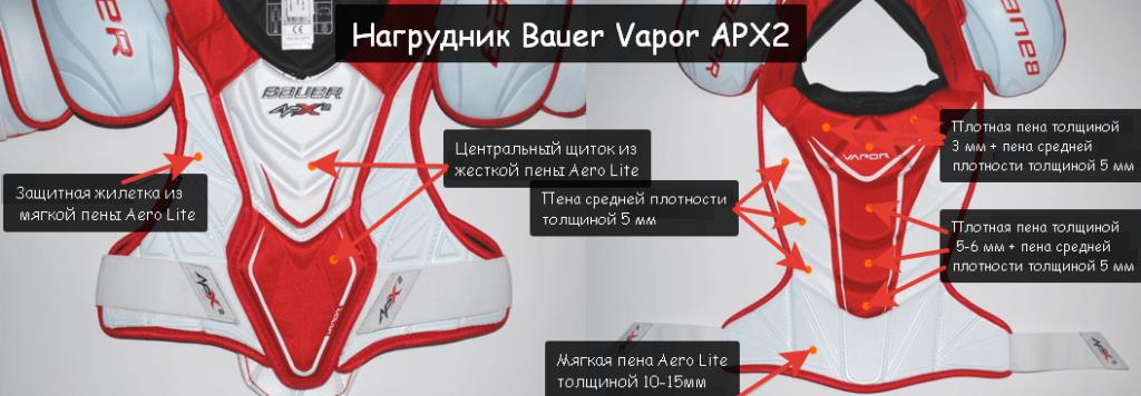 Нагрудник Bauer Vapor APX2 состав