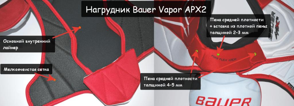 Нагрудник Bauer Vapor APX2 защита
