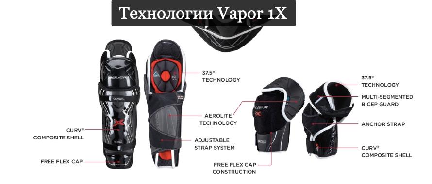 Технологии Vapor 1X