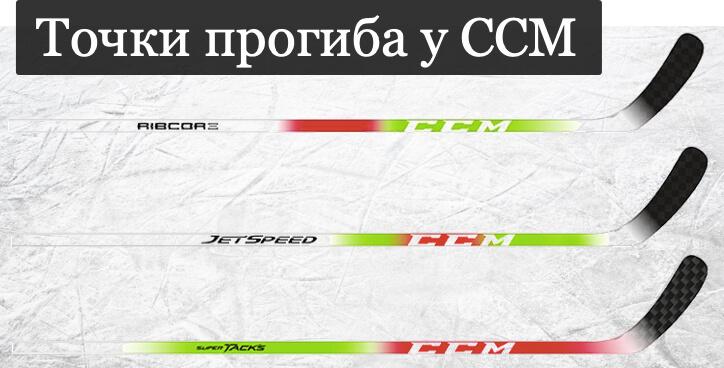Точки прогиба у клюшек CCM