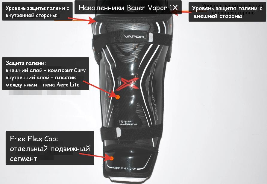 Наколенники Bauer Vapor 1X защита