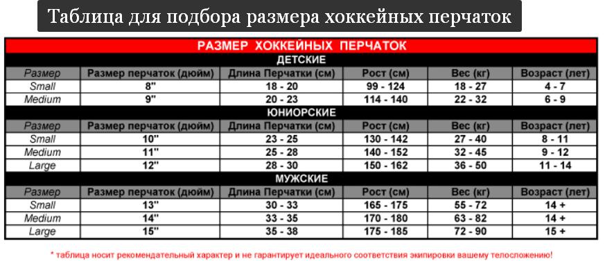 Таблица для подбора размера хоккейных перчаток